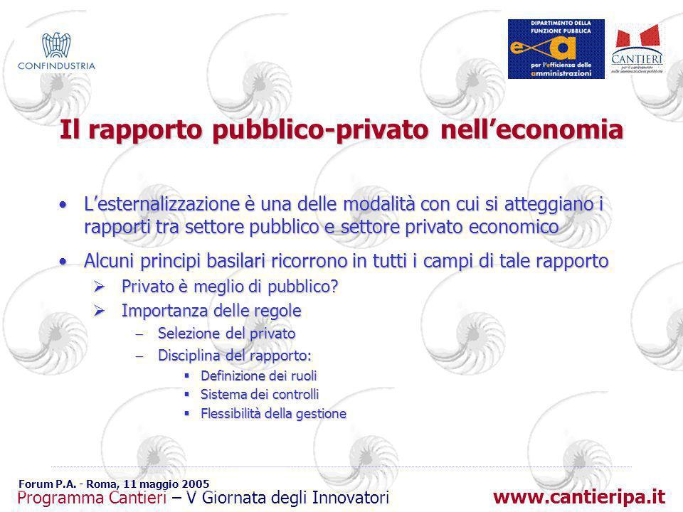 www.cantieripa.it Programma Cantieri – V Giornata degli Innovatori Forum P.A. - Roma, 11 maggio 2005 Il rapporto pubblico-privato nelleconomia Lestern