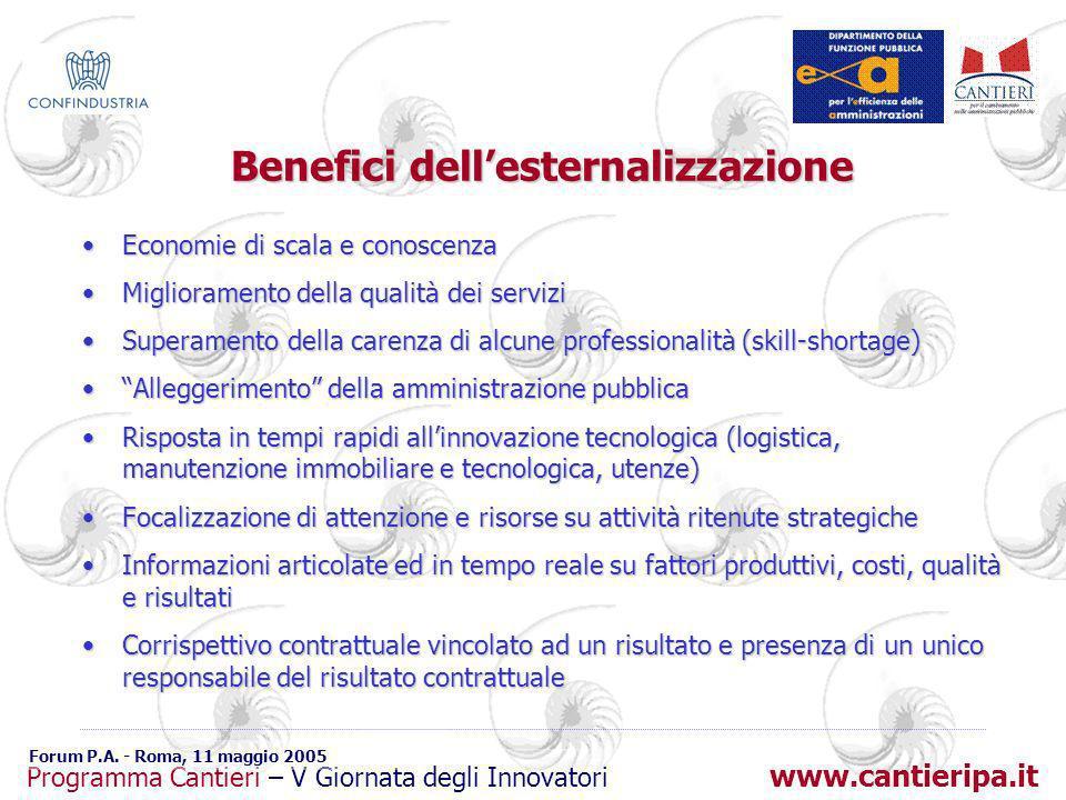 www.cantieripa.it Programma Cantieri – V Giornata degli Innovatori Forum P.A. - Roma, 11 maggio 2005 Benefici dellesternalizzazione Economie di scala
