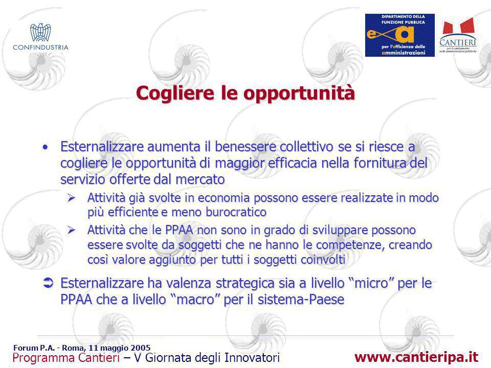 www.cantieripa.it Programma Cantieri – V Giornata degli Innovatori Forum P.A. - Roma, 11 maggio 2005 Cogliere le opportunità Esternalizzare aumenta il