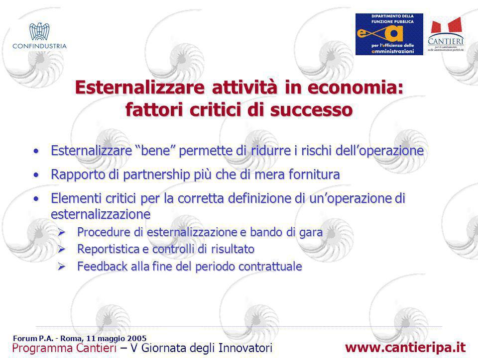 www.cantieripa.it Programma Cantieri – V Giornata degli Innovatori Forum P.A. - Roma, 11 maggio 2005 Esternalizzare attività in economia: fattori crit