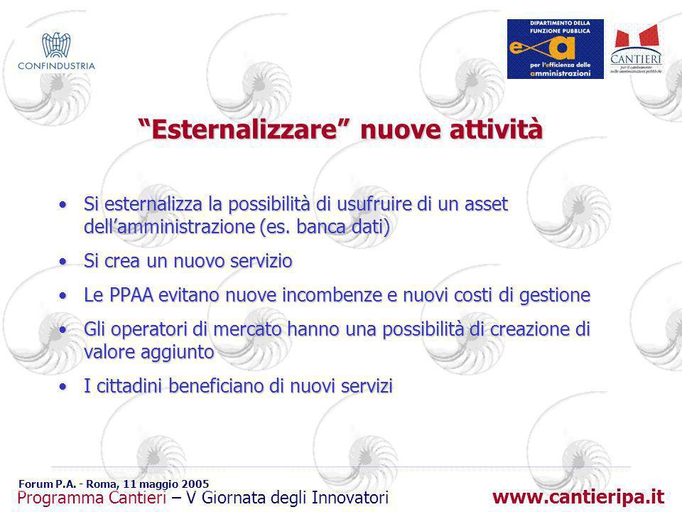 www.cantieripa.it Programma Cantieri – V Giornata degli Innovatori Forum P.A. - Roma, 11 maggio 2005 Esternalizzare nuove attività Si esternalizza la