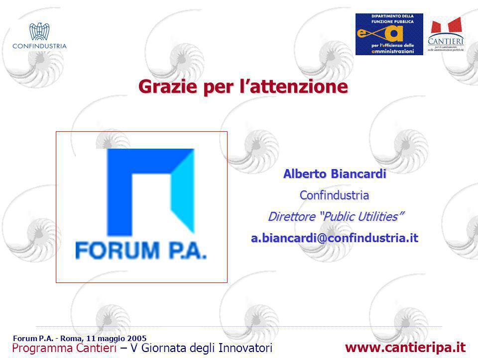 www.cantieripa.it Programma Cantieri – V Giornata degli Innovatori Forum P.A. - Roma, 11 maggio 2005 Grazie per lattenzione Alberto Biancardi Confindu