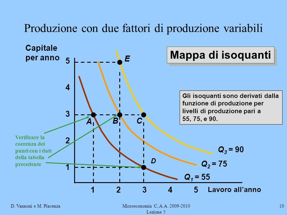D. Vannoni e M. PiacenzaMicroeconomia C, A.A. 2009-2010 Lezione 5 10 Lavoro allanno 1 2 3 4 12345 5 Q 1 = 55 Gli isoquanti sono derivati dalla funzion