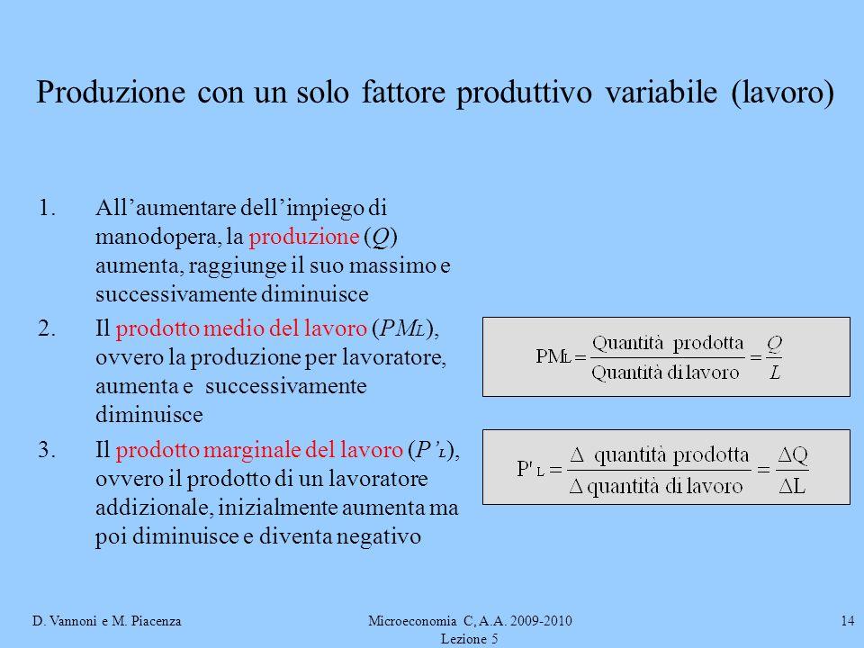 D. Vannoni e M. PiacenzaMicroeconomia C, A.A. 2009-2010 Lezione 5 14 Produzione con un solo fattore produttivo variabile (lavoro) 1.Allaumentare delli