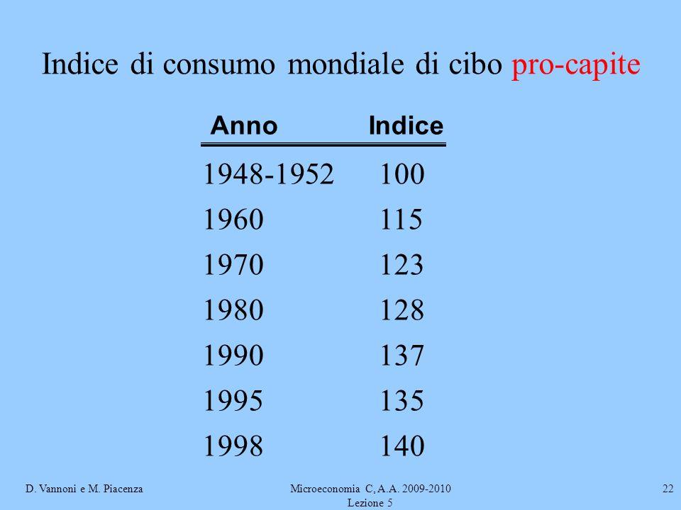 D. Vannoni e M. PiacenzaMicroeconomia C, A.A. 2009-2010 Lezione 5 22 Indice di consumo mondiale di cibo pro-capite 1948-1952100 1960115 1970123 198012