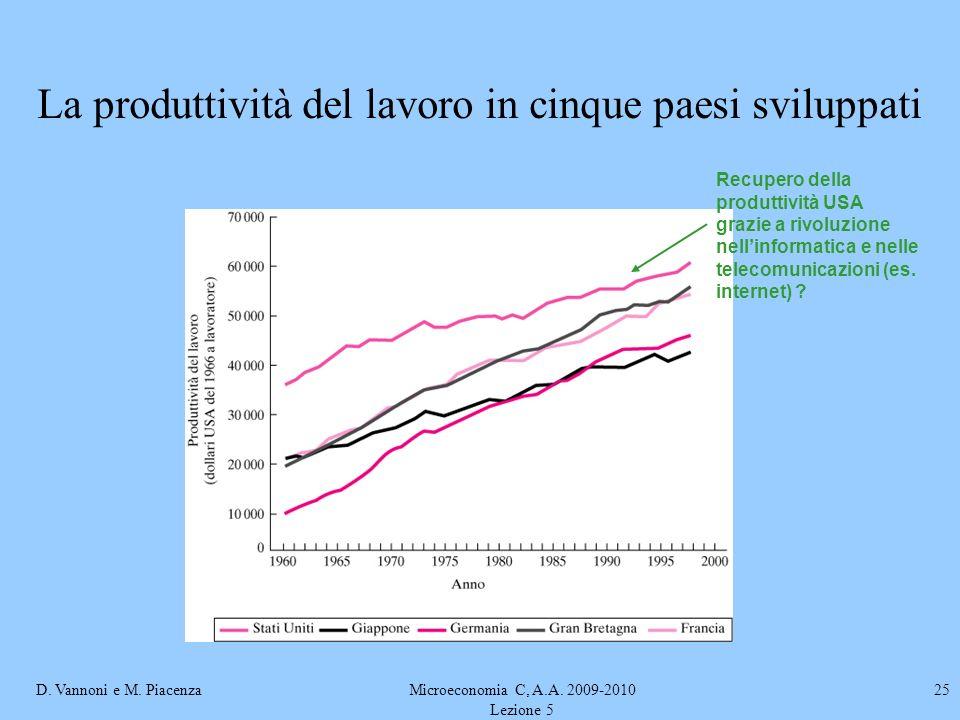 D. Vannoni e M. PiacenzaMicroeconomia C, A.A. 2009-2010 Lezione 5 25 La produttività del lavoro in cinque paesi sviluppati Recupero della produttività