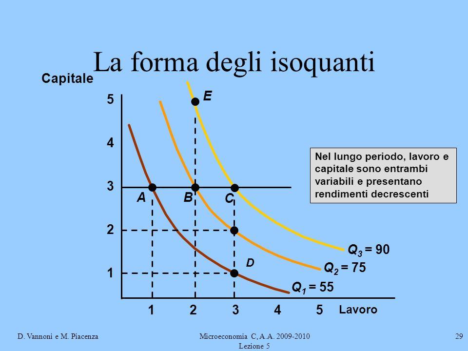 D. Vannoni e M. PiacenzaMicroeconomia C, A.A. 2009-2010 Lezione 5 29 La forma degli isoquanti Lavoro 1 2 3 4 12345 5 Nel lungo periodo, lavoro e capit