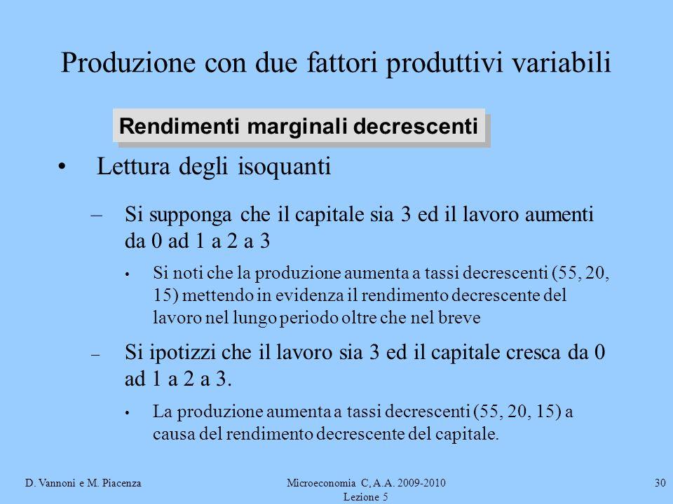 D. Vannoni e M. PiacenzaMicroeconomia C, A.A. 2009-2010 Lezione 5 30 Produzione con due fattori produttivi variabili Lettura degli isoquanti –Si suppo