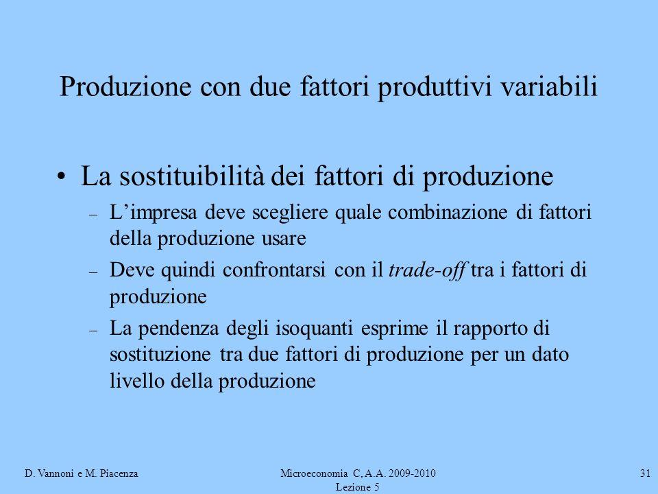 D. Vannoni e M. PiacenzaMicroeconomia C, A.A. 2009-2010 Lezione 5 31 Produzione con due fattori produttivi variabili La sostituibilità dei fattori di