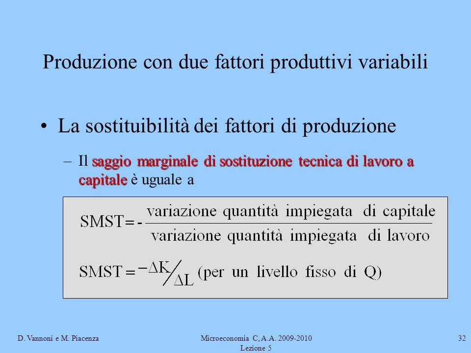 D. Vannoni e M. PiacenzaMicroeconomia C, A.A. 2009-2010 Lezione 5 32 Produzione con due fattori produttivi variabili La sostituibilità dei fattori di