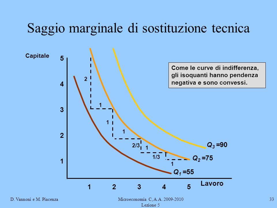 D. Vannoni e M. PiacenzaMicroeconomia C, A.A. 2009-2010 Lezione 5 33 Saggio marginale di sostituzione tecnica 1 2 3 4 12345 5 Capitale pendenza negati