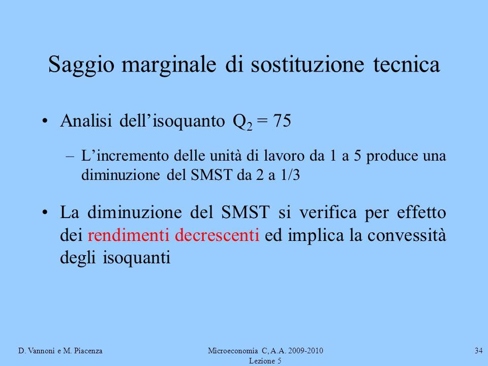 D. Vannoni e M. PiacenzaMicroeconomia C, A.A. 2009-2010 Lezione 5 34 Saggio marginale di sostituzione tecnica Analisi dellisoquanto Q 2 = 75 –Lincreme