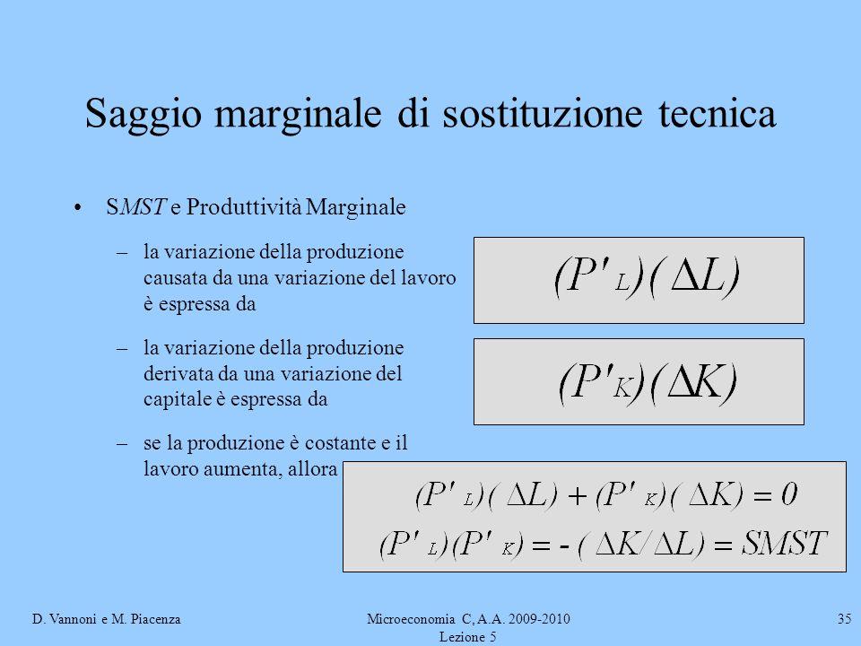 D. Vannoni e M. PiacenzaMicroeconomia C, A.A. 2009-2010 Lezione 5 35 Saggio marginale di sostituzione tecnica SMST e Produttività Marginale –la variaz