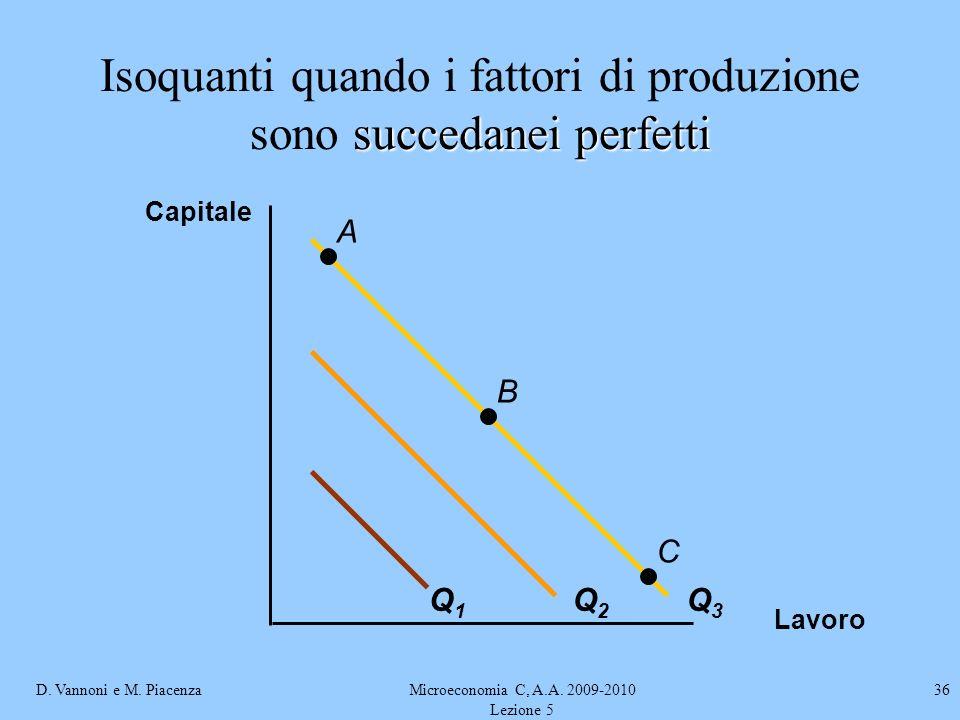 D. Vannoni e M. PiacenzaMicroeconomia C, A.A. 2009-2010 Lezione 5 36 succedanei perfetti Isoquanti quando i fattori di produzione sono succedanei perf