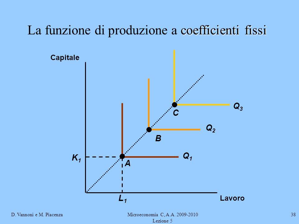 D. Vannoni e M. PiacenzaMicroeconomia C, A.A. 2009-2010 Lezione 5 38 coefficienti fissi La funzione di produzione a coefficienti fissi Lavoro Capitale