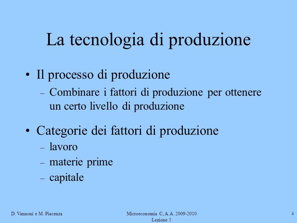 D. Vannoni e M. PiacenzaMicroeconomia C, A.A. 2009-2010 Lezione 5 4 La tecnologia di produzione Il processo di produzione – Combinare i fattori di pro