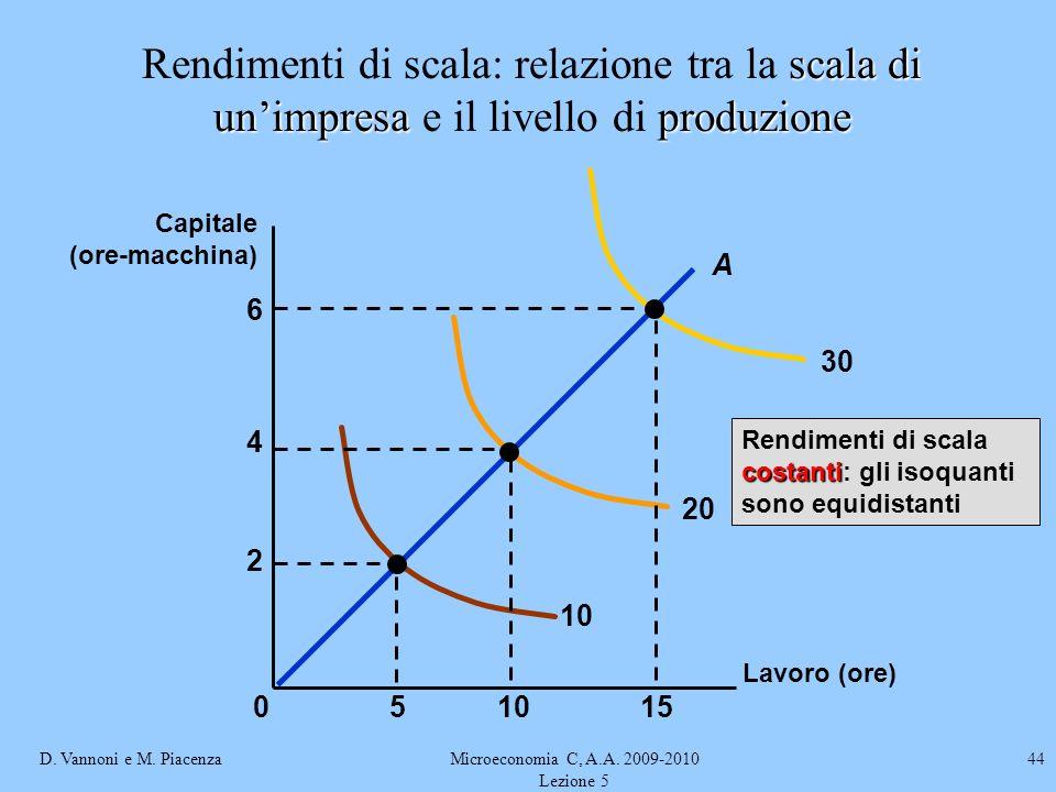 D. Vannoni e M. PiacenzaMicroeconomia C, A.A. 2009-2010 Lezione 5 44 Lavoro (ore) Capitale (ore-macchina) costanti Rendimenti di scala costanti: gli i