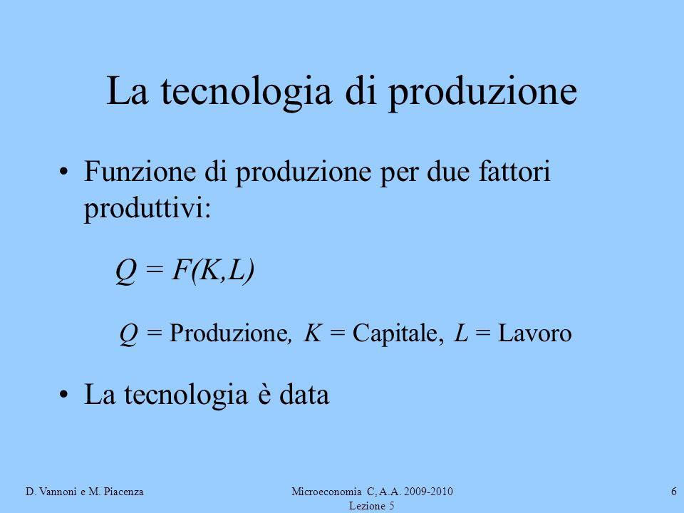 D. Vannoni e M. PiacenzaMicroeconomia C, A.A. 2009-2010 Lezione 5 6 La tecnologia di produzione Funzione di produzione per due fattori produttivi: Q =
