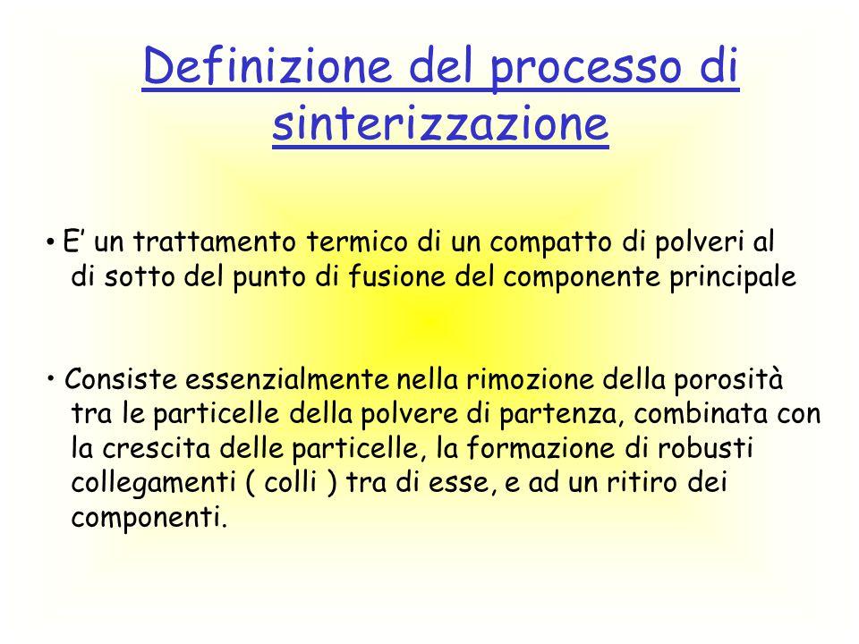 Definizione del processo di sinterizzazione E un trattamento termico di un compatto di polveri al di sotto del punto di fusione del componente princip