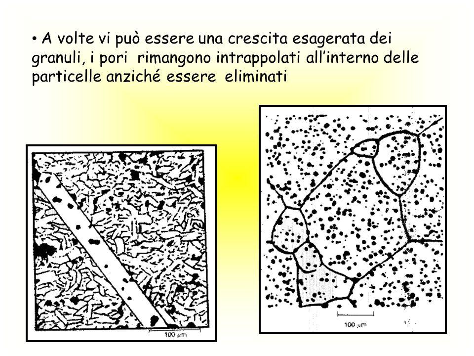 A volte vi può essere una crescita esagerata dei granuli, i pori rimangono intrappolati allinterno delle particelle anziché essere eliminati