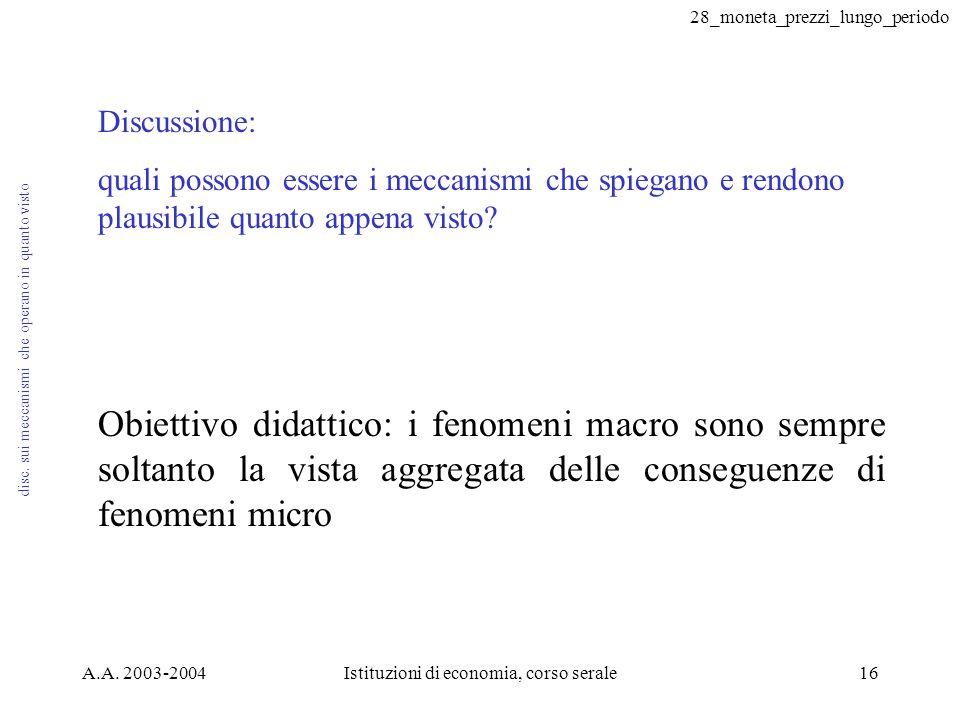 28_moneta_prezzi_lungo_periodo A.A. 2003-2004Istituzioni di economia, corso serale16 disc.