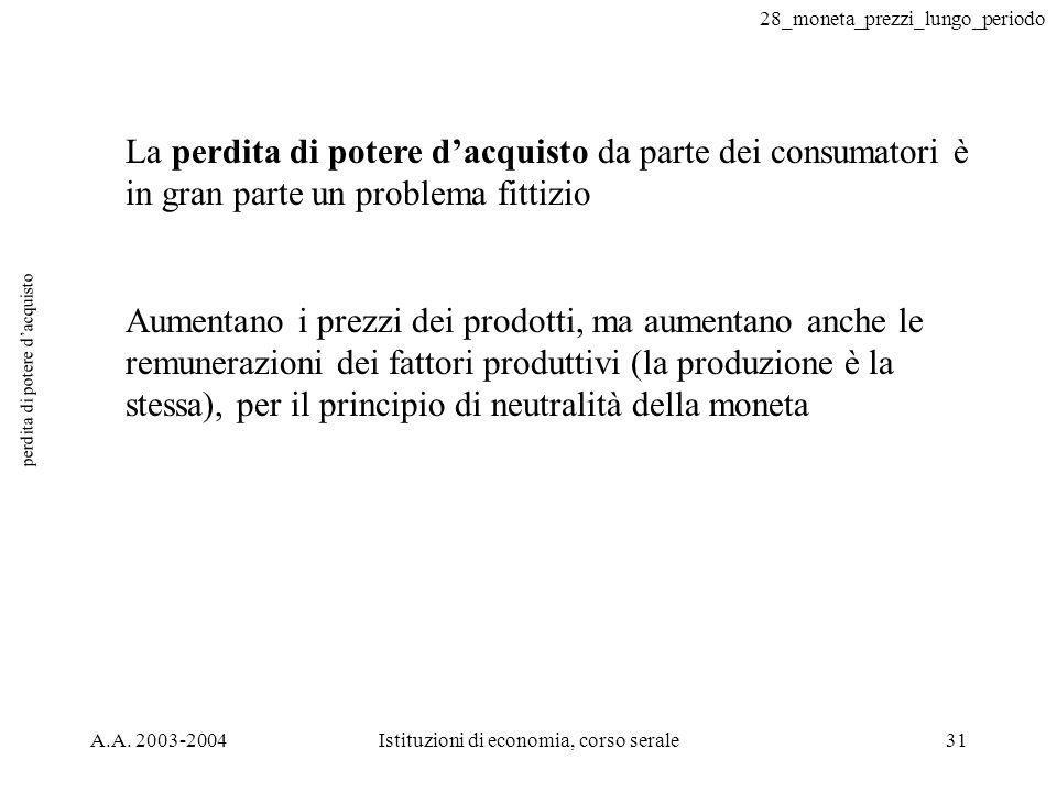 28_moneta_prezzi_lungo_periodo A.A.