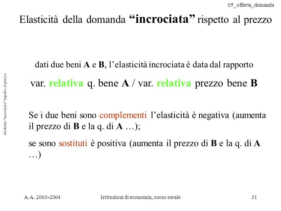 05_offerta_domanda A.A.