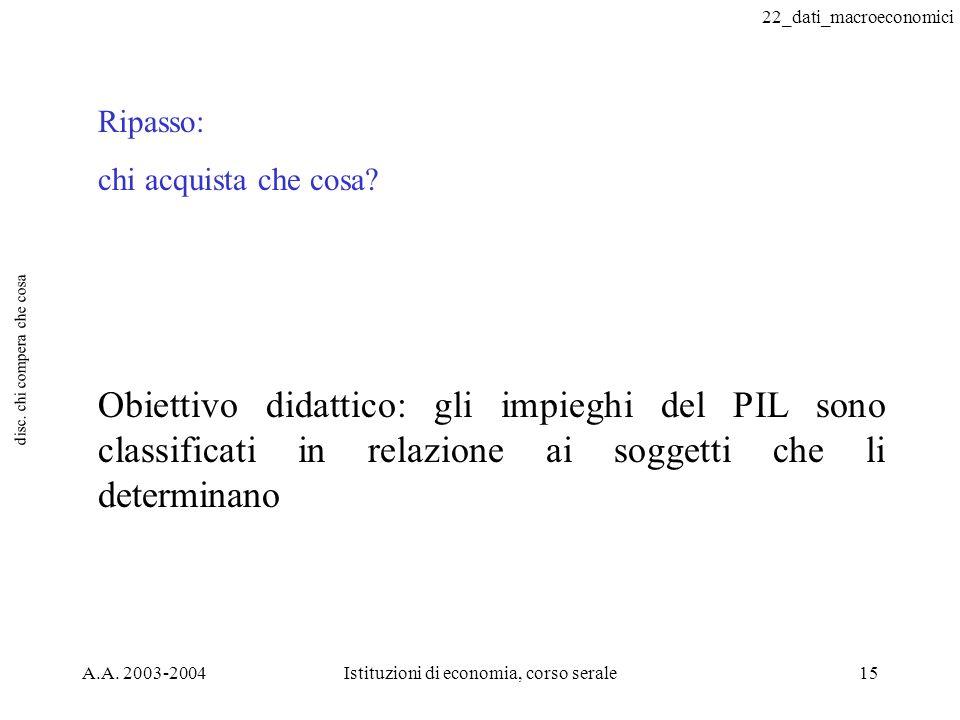 22_dati_macroeconomici A.A. 2003-2004Istituzioni di economia, corso serale15 disc.