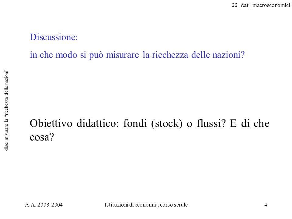 22_dati_macroeconomici A.A. 2003-2004Istituzioni di economia, corso serale4 disc.