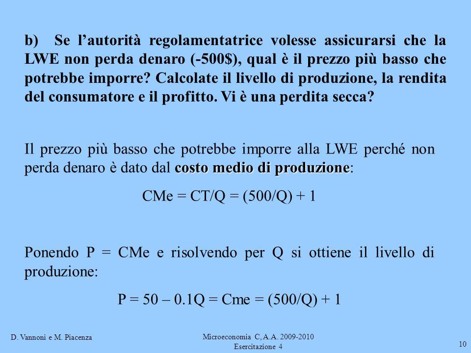 D. Vannoni e M. Piacenza Microeconomia C, A.A. 2009-2010 Esercitazione 4 10 b) Se lautorità regolamentatrice volesse assicurarsi che la LWE non perda