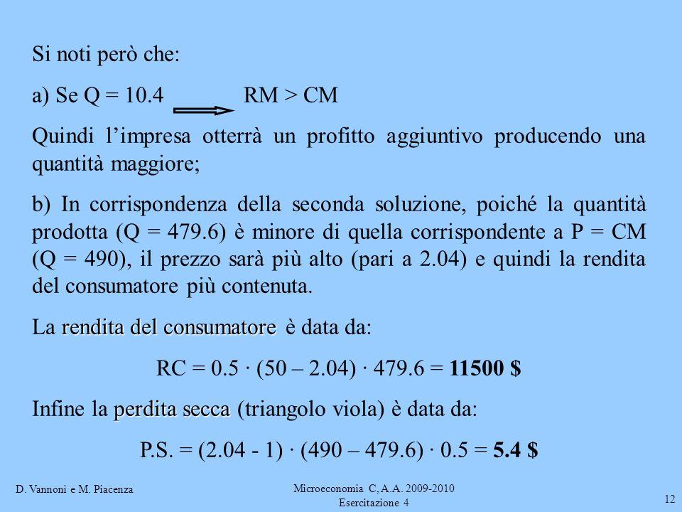 D. Vannoni e M. Piacenza Microeconomia C, A.A. 2009-2010 Esercitazione 4 12 Si noti però che: a) Se Q = 10.4 RM > CM Quindi limpresa otterrà un profit