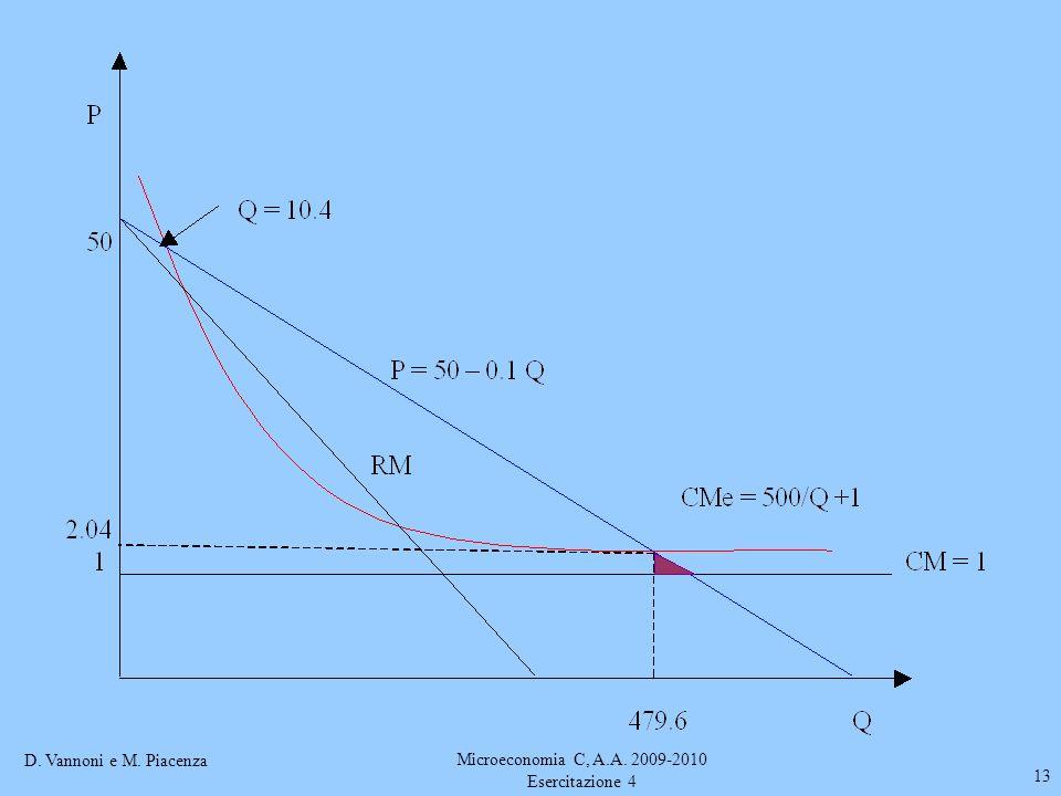 D. Vannoni e M. Piacenza Microeconomia C, A.A. 2009-2010 Esercitazione 4 13