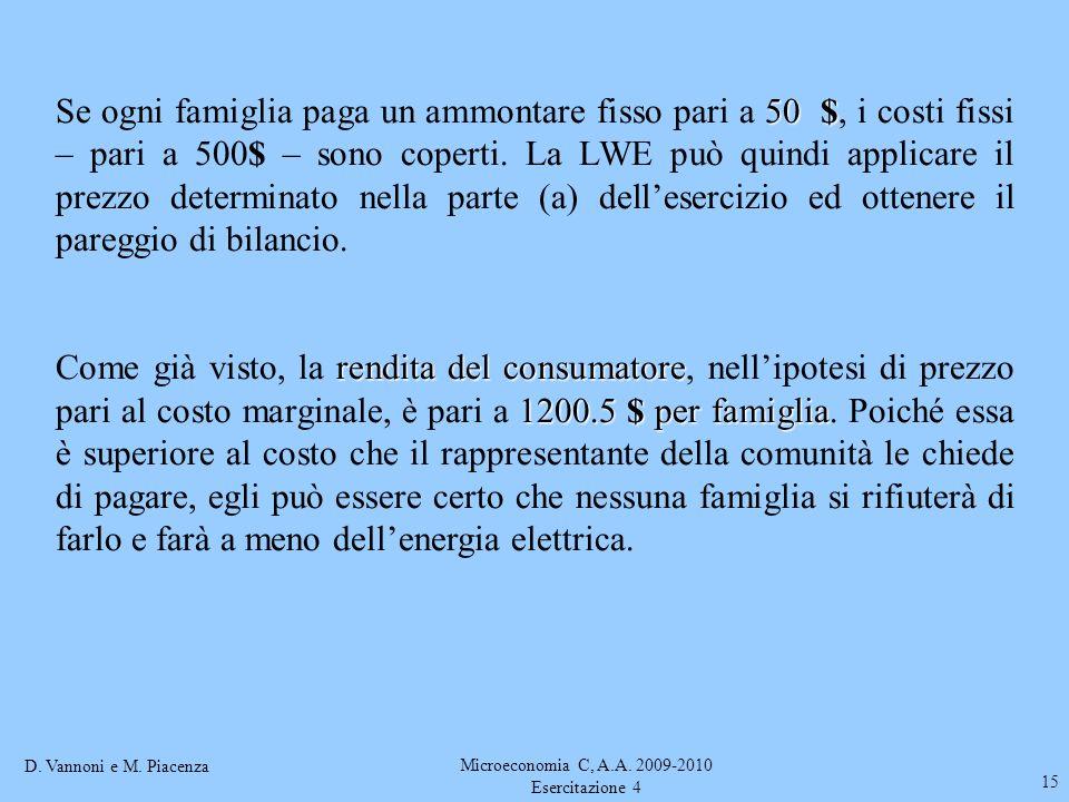 D. Vannoni e M. Piacenza Microeconomia C, A.A. 2009-2010 Esercitazione 4 15 50 $ Se ogni famiglia paga un ammontare fisso pari a 50 $, i costi fissi –