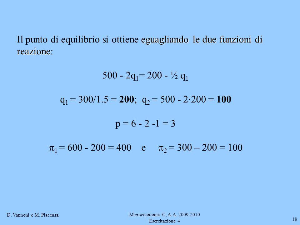 D. Vannoni e M. Piacenza Microeconomia C, A.A. 2009-2010 Esercitazione 4 18 eguagliando le due funzioni di reazione Il punto di equilibrio si ottiene