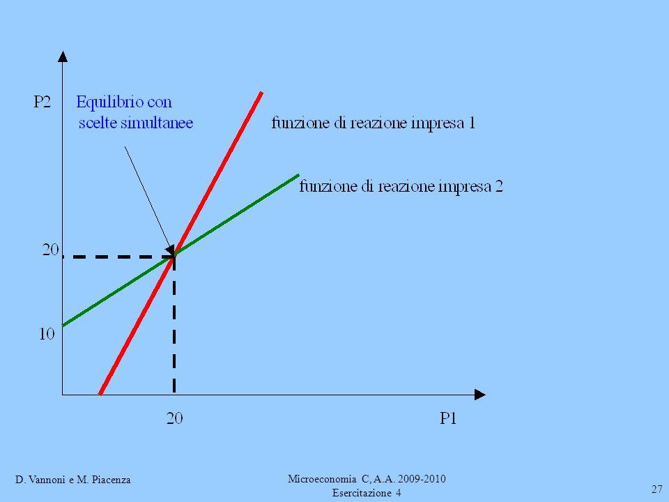 D. Vannoni e M. Piacenza Microeconomia C, A.A. 2009-2010 Esercitazione 4 27
