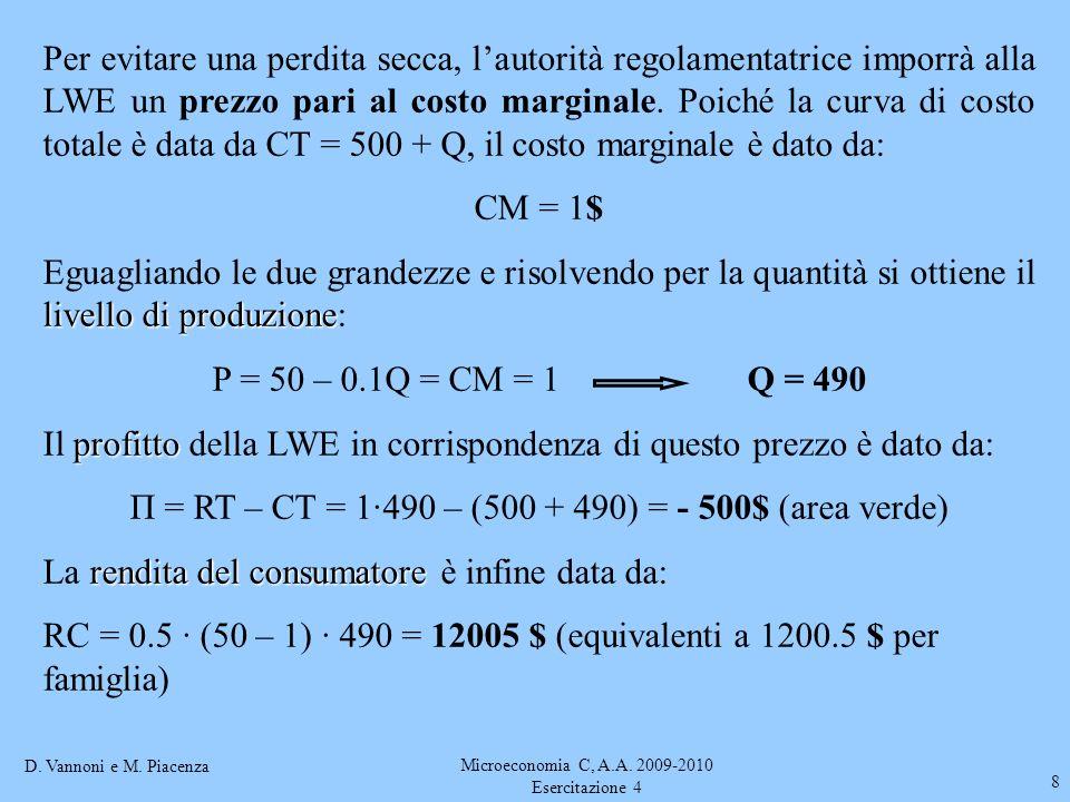 D. Vannoni e M. Piacenza Microeconomia C, A.A. 2009-2010 Esercitazione 4 8 Per evitare una perdita secca, lautorità regolamentatrice imporrà alla LWE