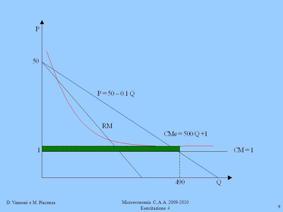 D. Vannoni e M. Piacenza Microeconomia C, A.A. 2009-2010 Esercitazione 4 30
