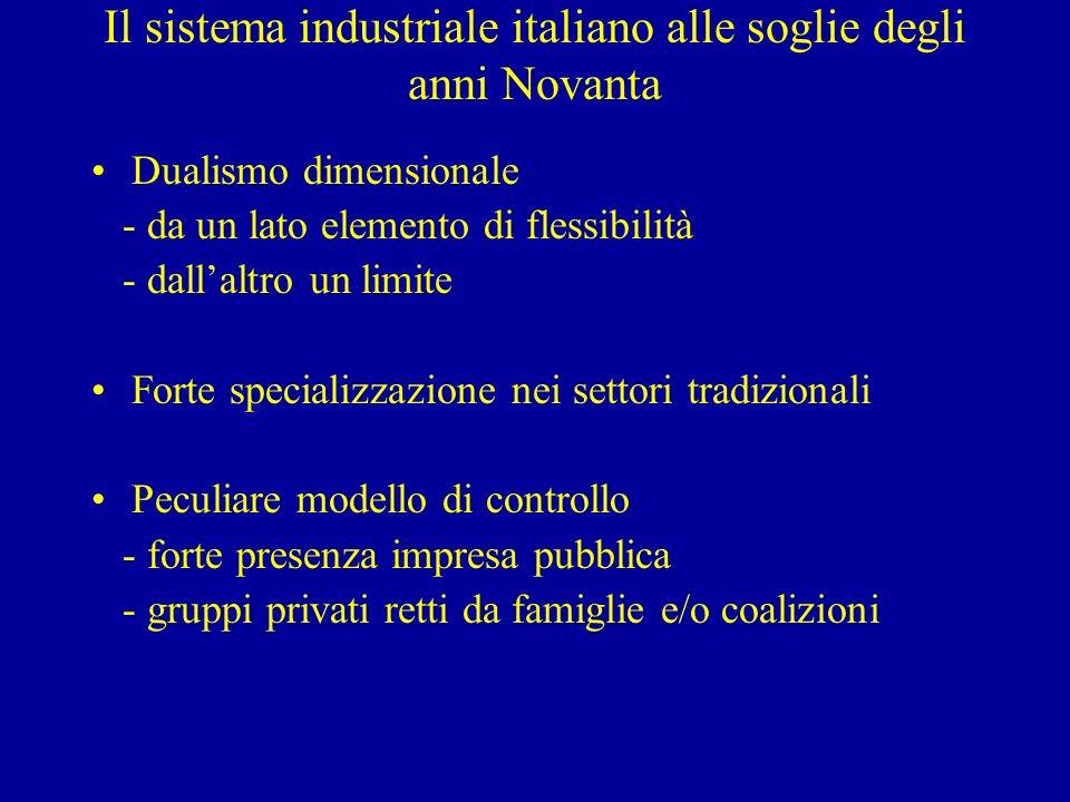 Il sistema industriale italiano alle soglie degli anni Novanta Dualismo dimensionale - da un lato elemento di flessibilità - dallaltro un limite Forte specializzazione nei settori tradizionali Peculiare modello di controllo - forte presenza impresa pubblica - gruppi privati retti da famiglie e/o coalizioni