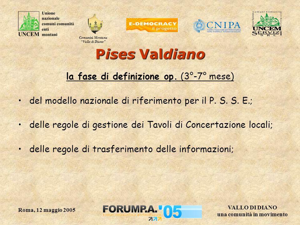Comunità Montana Vallo di Diano VALLO DI DIANO una comunità in movimento Roma, 12 maggio 2005 la fase di definizione op.