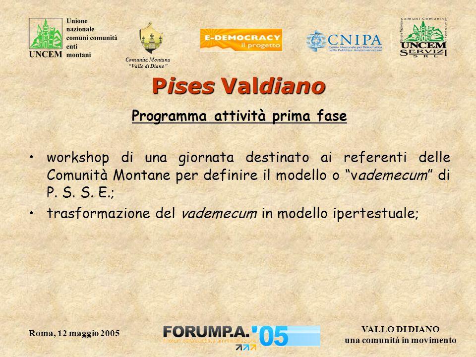Comunità Montana Vallo di Diano VALLO DI DIANO una comunità in movimento Roma, 12 maggio 2005 Programma attività prima fase workshop di una giornata destinato ai referenti delle Comunità Montane per definire il modello o vademecum di P.