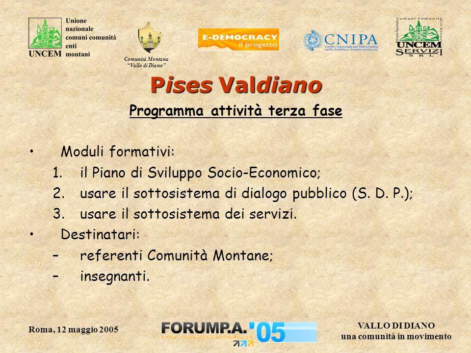 Comunità Montana Vallo di Diano VALLO DI DIANO una comunità in movimento Roma, 12 maggio 2005 Programma attività terza fase Moduli formativi: 1.il Piano di Sviluppo Socio-Economico; 2.usare il sottosistema di dialogo pubblico (S.