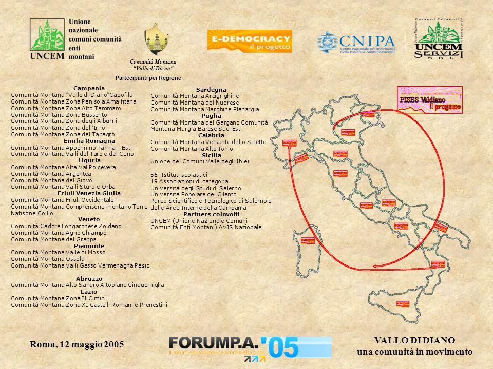 Comunità Montana Vallo di Diano VALLO DI DIANO una comunità in movimento Roma, 12 maggio 2005 Pises Valdiano la fase di realizzazione (6°-13° mese) del sistema di servizi per la gestione del P.