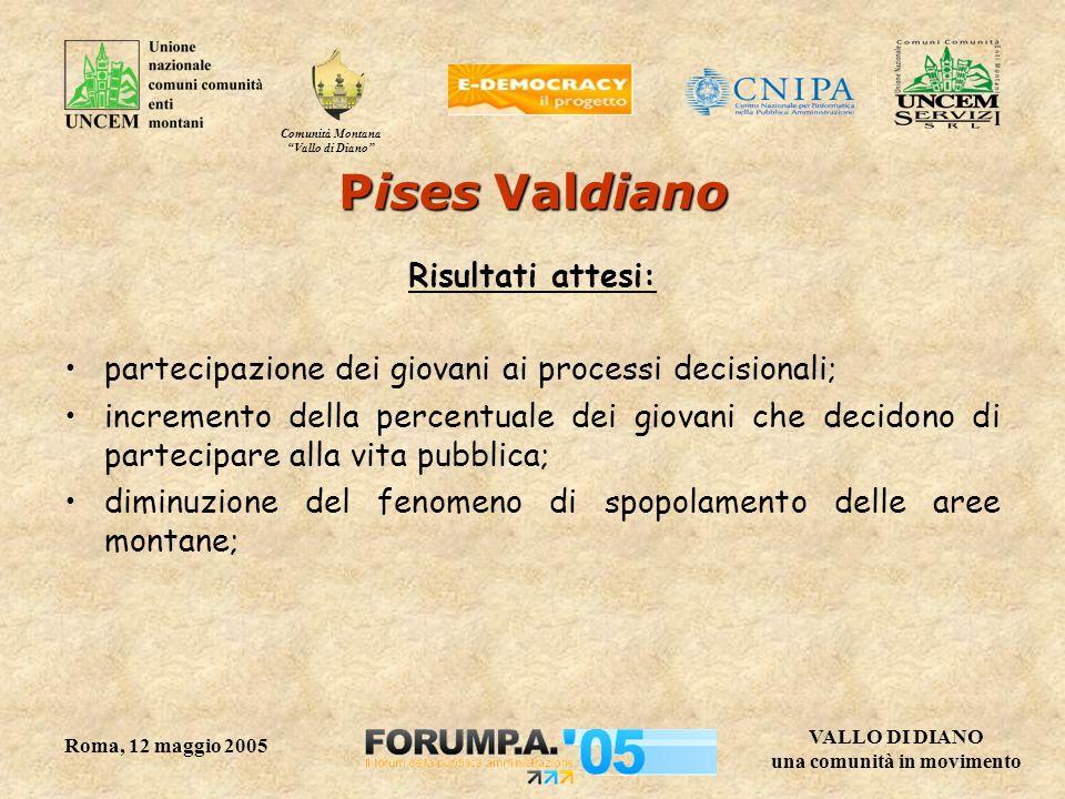 Comunità Montana Vallo di Diano VALLO DI DIANO una comunità in movimento Roma, 12 maggio 2005 Risultati attesi: miglioramento della progettualità sviluppata nelle aree montane; miglioramento dellefficacia operativa del P.