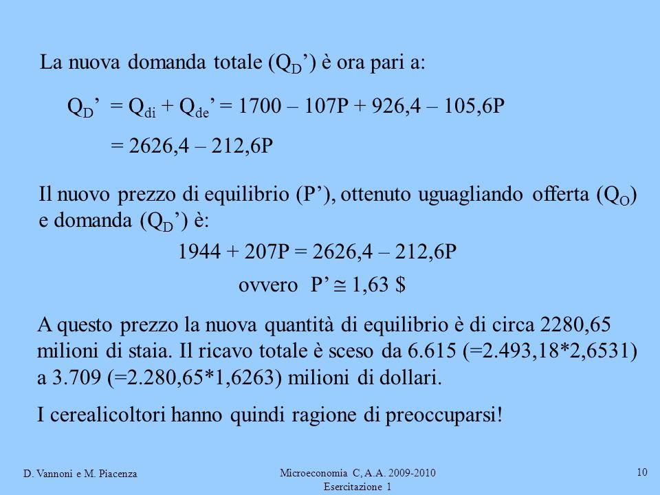 D. Vannoni e M. Piacenza Microeconomia C, A.A. 2009-2010 Esercitazione 1 10 La nuova domanda totale (Q D) è ora pari a: 1944 + 207P = 2626,4 – 212,6P