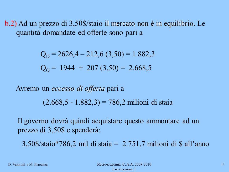 D. Vannoni e M. Piacenza Microeconomia C, A.A. 2009-2010 Esercitazione 1 11 il mercato non è in equilibrio b.2) Ad un prezzo di 3,50$/staio il mercato