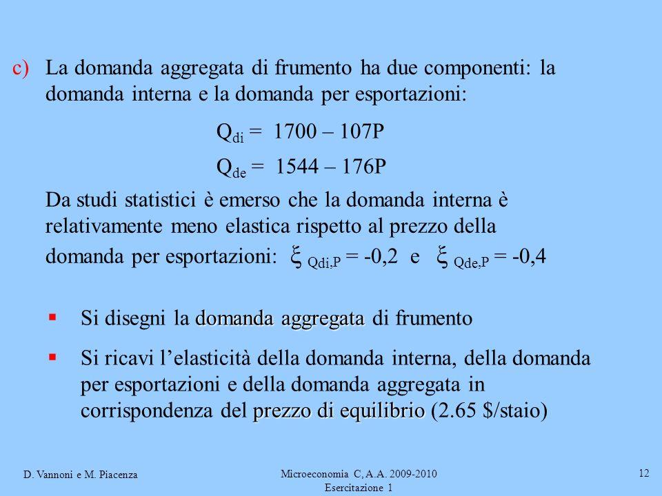 D. Vannoni e M. Piacenza Microeconomia C, A.A. 2009-2010 Esercitazione 1 12 c)La domanda aggregata di frumento ha due componenti: la domanda interna e