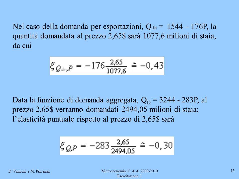 D. Vannoni e M. Piacenza Microeconomia C, A.A. 2009-2010 Esercitazione 1 15 Nel caso della domanda per esportazioni, Q de = 1544 – 176P, la quantità d