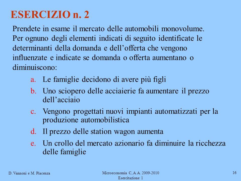 D. Vannoni e M. Piacenza Microeconomia C, A.A. 2009-2010 Esercitazione 1 16 ESERCIZIO n. 2 Prendete in esame il mercato delle automobili monovolume. P