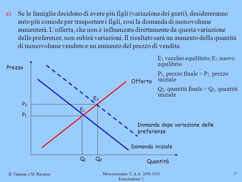 D. Vannoni e M. Piacenza Microeconomia C, A.A. 2009-2010 Esercitazione 1 17 a)Se le famiglie decidono di avere più figli (variazione dei gusti), desid