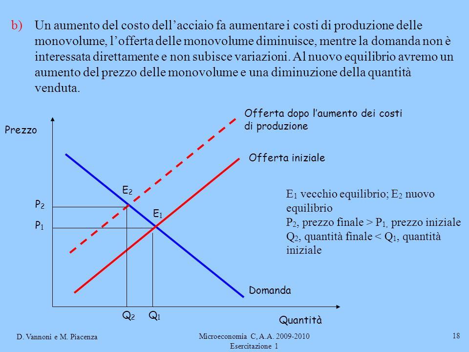 D. Vannoni e M. Piacenza Microeconomia C, A.A. 2009-2010 Esercitazione 1 18 b)Un aumento del costo dellacciaio fa aumentare i costi di produzione dell